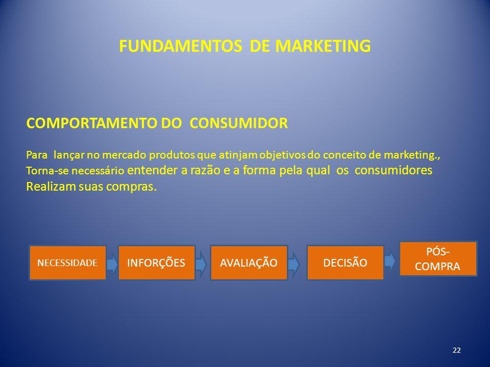 FUNDAMENTOS DE MARKETING 22 COMPORTAMENTO DO CONSUMIDOR Para lançar no mercado produtos que atinjam objetivos do conceito de marketing., Torna-se nece
