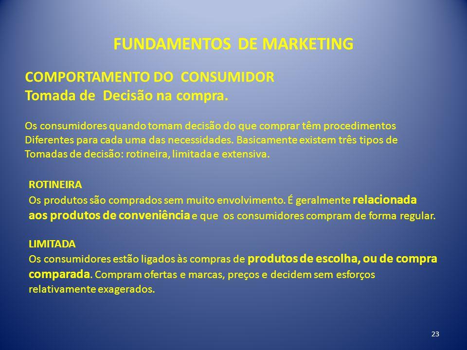 FUNDAMENTOS DE MARKETING 23 COMPORTAMENTO DO CONSUMIDOR Tomada de Decisão na compra. Os consumidores quando tomam decisão do que comprar têm procedime