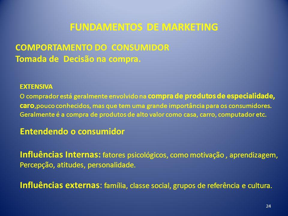FUNDAMENTOS DE MARKETING 24 COMPORTAMENTO DO CONSUMIDOR Tomada de Decisão na compra. EXTENSIVA O comprador está geralmente envolvido na compra de prod