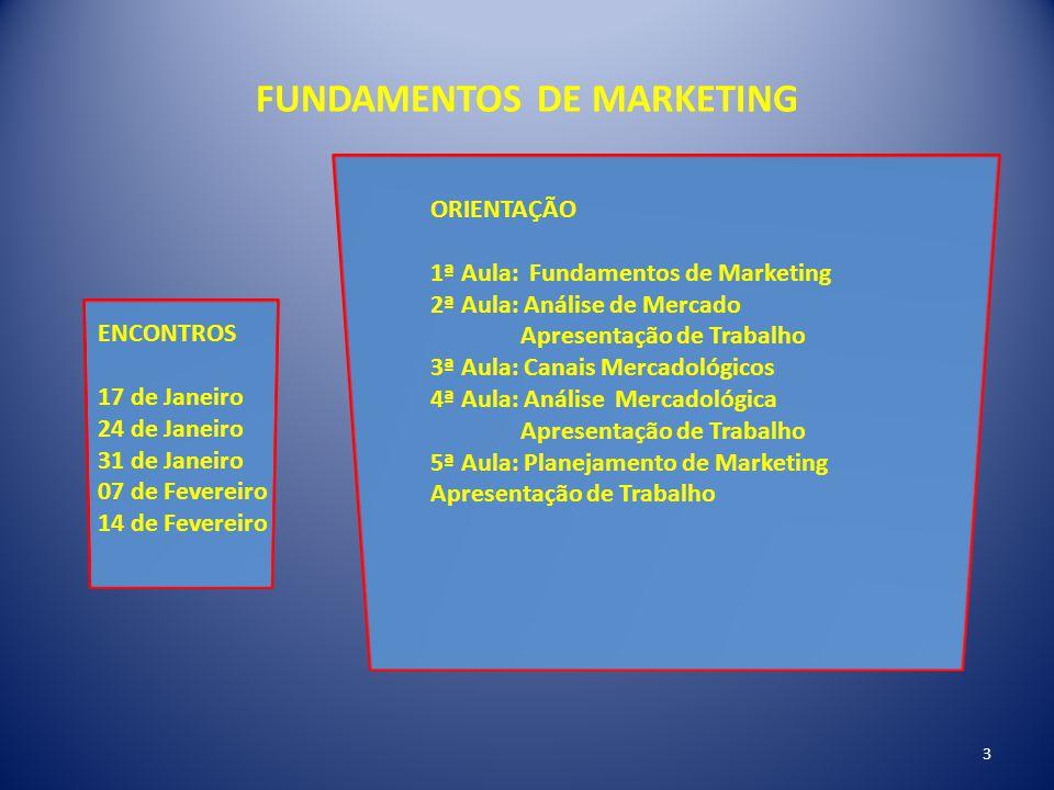 FUNDAMENTOS DE MARKETING ENCONTROS 17 de Janeiro 24 de Janeiro 31 de Janeiro 07 de Fevereiro 14 de Fevereiro ORIENTAÇÃO 1ª Aula: Fundamentos de Market