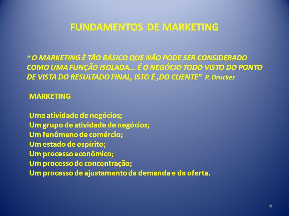 FUNDAMENTOS DE MARKETING 25 PRODUTO Tudo que pode ser trocado e oferecido num mercado para pessoas físicas ou jurídicas, visando a satisfação.