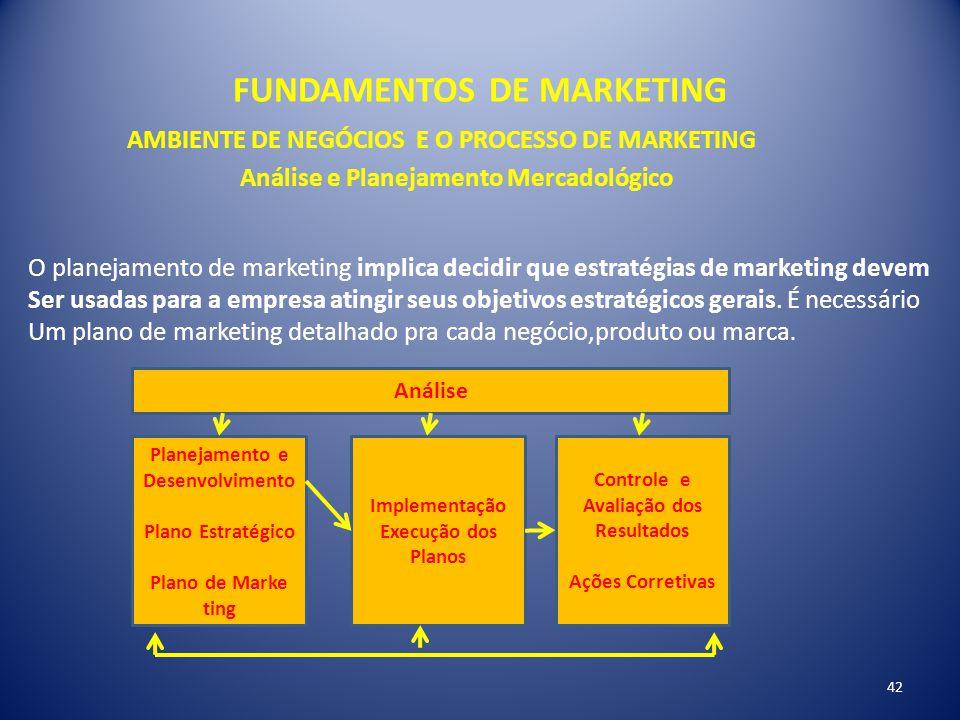 FUNDAMENTOS DE MARKETING 42 AMBIENTE DE NEGÓCIOS E O PROCESSO DE MARKETING Análise e Planejamento Mercadológico O planejamento de marketing implica de