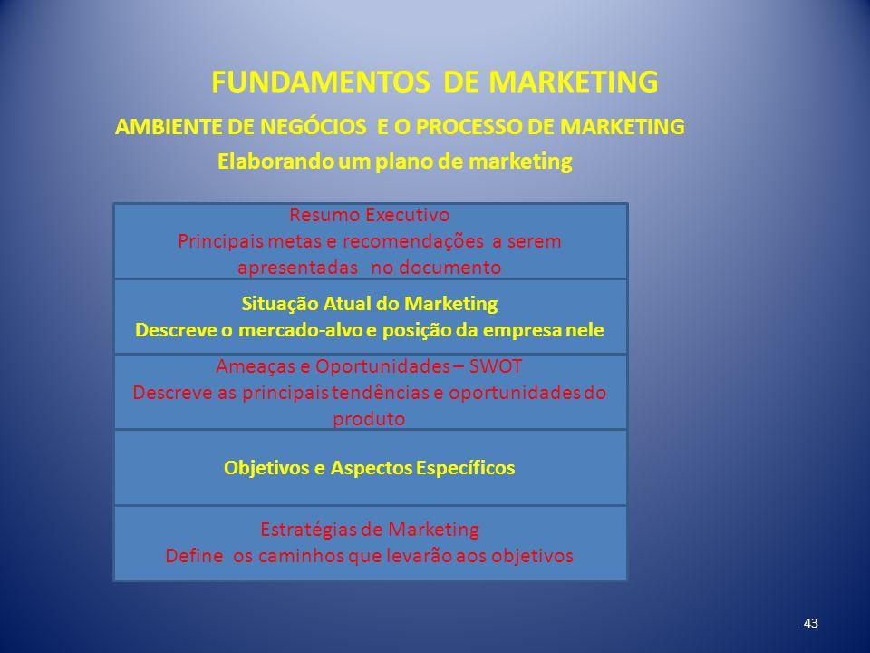 FUNDAMENTOS DE MARKETING 43 AMBIENTE DE NEGÓCIOS E O PROCESSO DE MARKETING Elaborando um plano de marketing Resumo Executivo Principais metas e recome