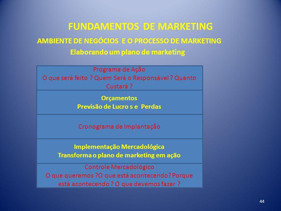 FUNDAMENTOS DE MARKETING 44 AMBIENTE DE NEGÓCIOS E O PROCESSO DE MARKETING Elaborando um plano de marketing Programa de Ação O que será feito ? Quem S