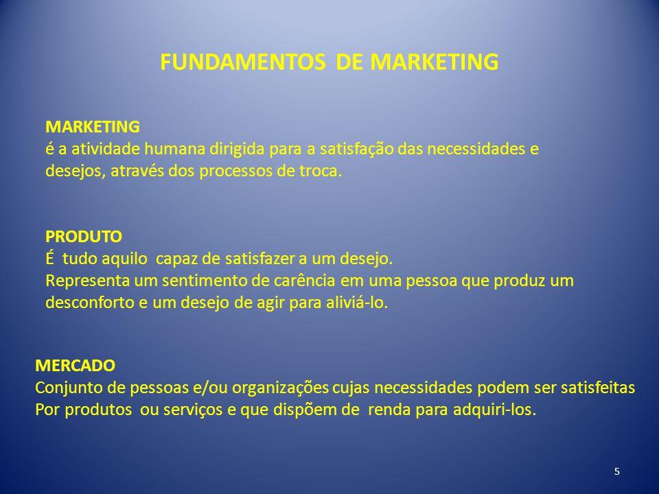 FUNDAMENTOS DE MARKETING QUANTIFICAÇÃO DE MERCADO, define os objetivos de venda, de participação de Mercado, das cotas de venda por regiões e/ou vendedores.