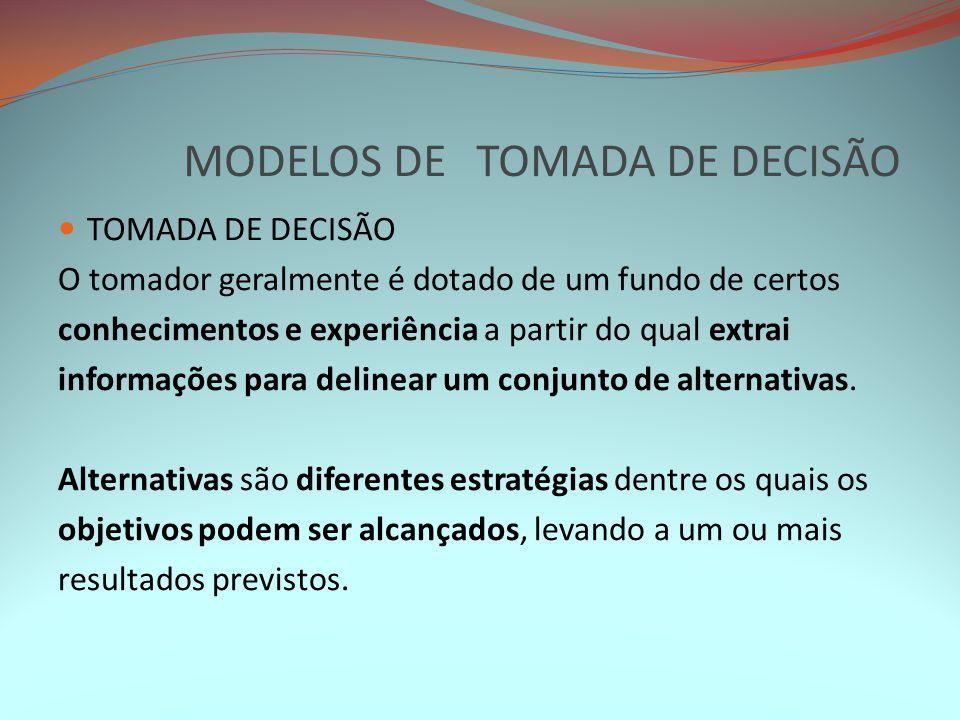 MODELOS DE TOMADA DE DECISÃO TOMADA DE DECISÃO O tomador geralmente é dotado de um fundo de certos conhecimentos e experiência a partir do qual extrai