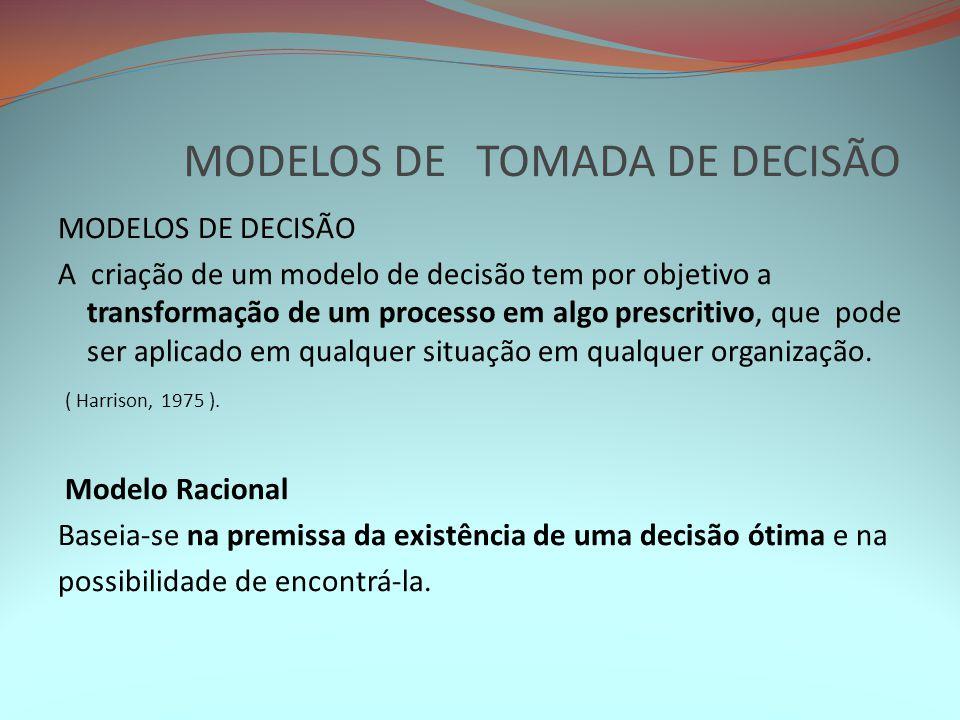MODELOS DE TOMADA DE DECISÃO MODELOS DE DECISÃO A criação de um modelo de decisão tem por objetivo a transformação de um processo em algo prescritivo,