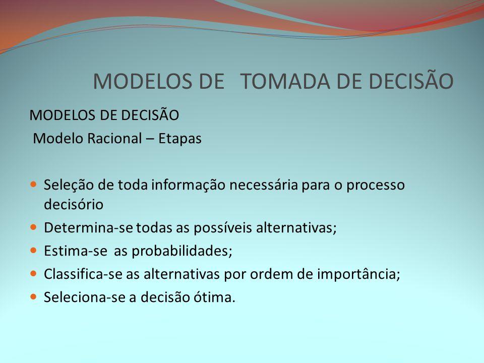 MODELOS DE TOMADA DE DECISÃO MODELOS DE DECISÃO Modelo Racional – Etapas Seleção de toda informação necessária para o processo decisório Determina-se