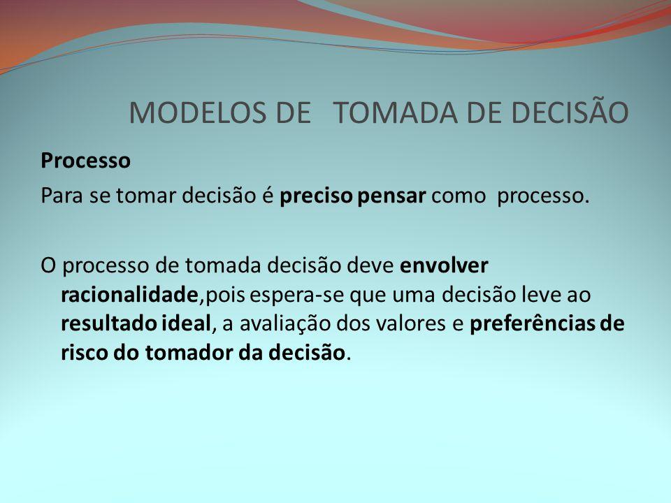 MODELOS DE TOMADA DE DECISÃO Processo Para se tomar decisão é preciso pensar como processo. O processo de tomada decisão deve envolver racionalidade,p