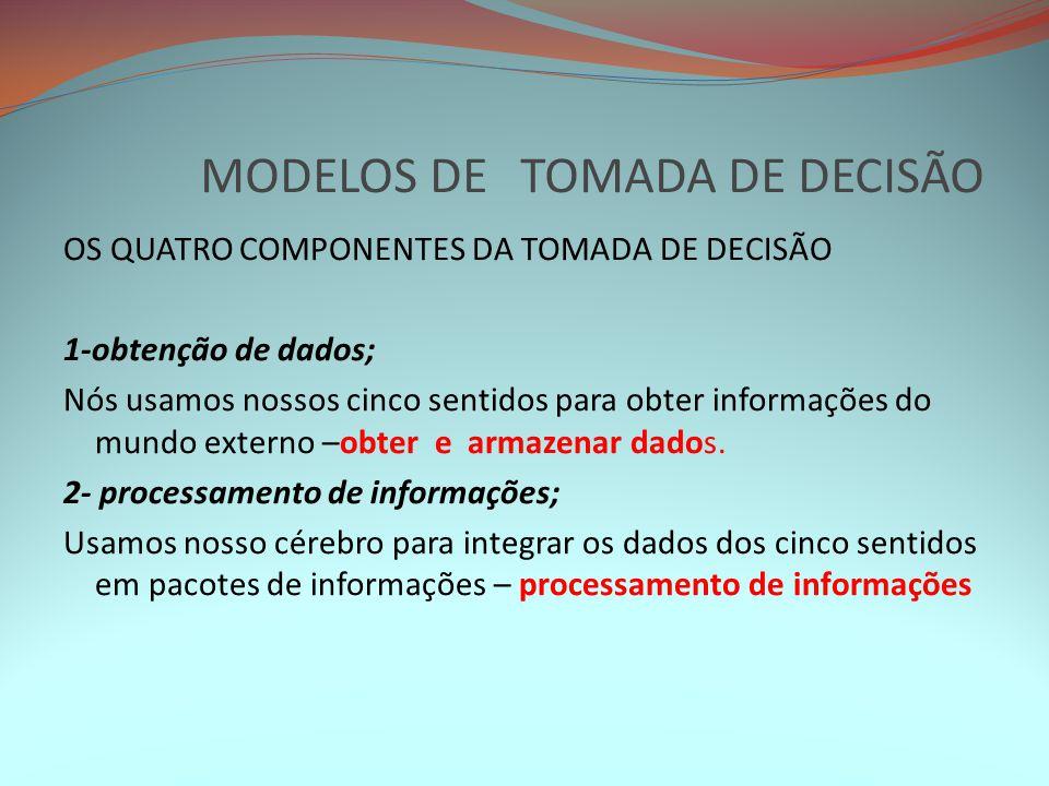 MODELOS DE TOMADA DE DECISÃO OS QUATRO COMPONENTES DA TOMADA DE DECISÃO 1-obtenção de dados; Nós usamos nossos cinco sentidos para obter informações d