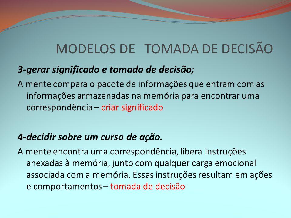 MODELOS DE TOMADA DE DECISÃO 3-gerar significado e tomada de decisão; A mente compara o pacote de informações que entram com as informações armazenada
