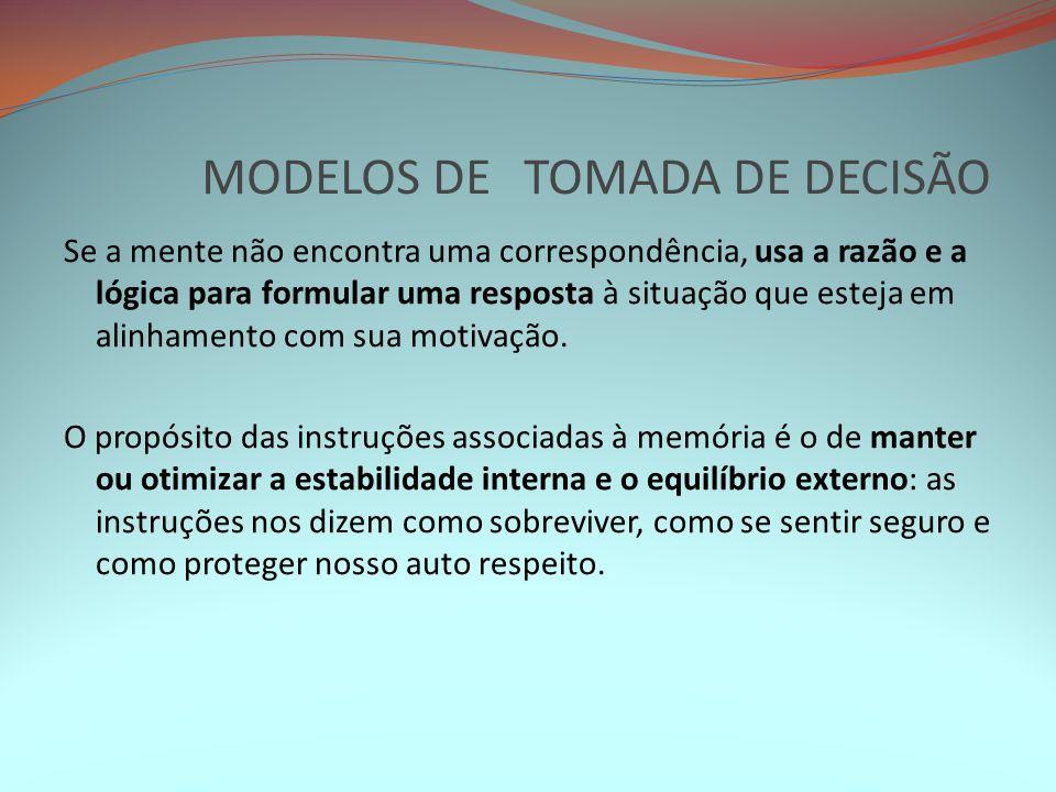 MODELOS DE TOMADA DE DECISÃO Se a mente não encontra uma correspondência, usa a razão e a lógica para formular uma resposta à situação que esteja em a