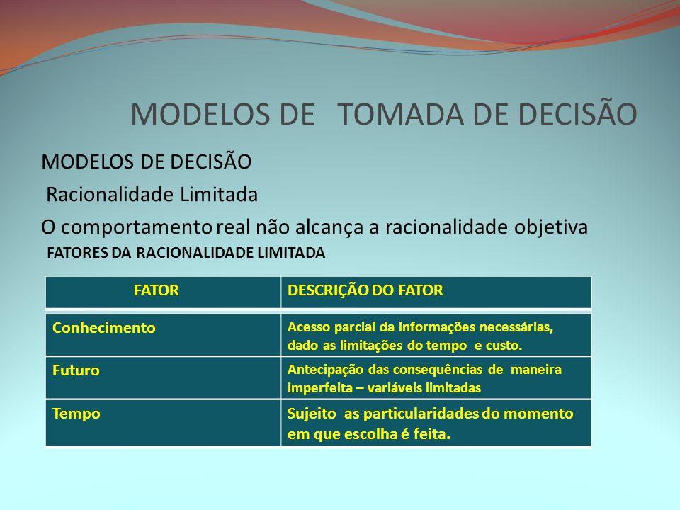 MODELOS DE TOMADA DE DECISÃO MODELOS DE DECISÃO Racionalidade Limitada O comportamento real não alcança a racionalidade objetiva FATORDESCRIÇÃO DO FAT