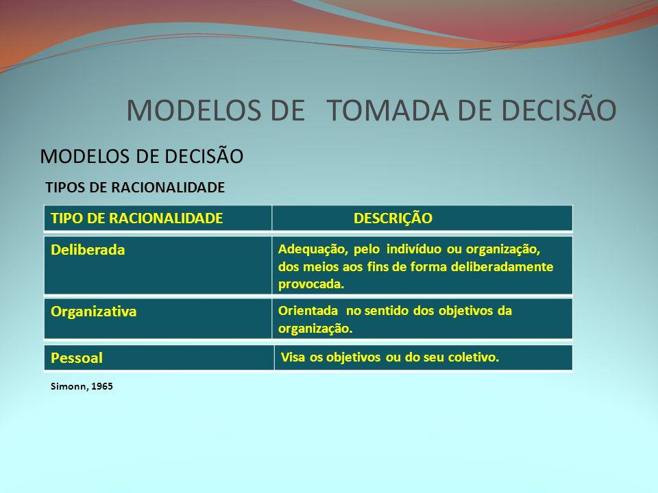 MODELOS DE TOMADA DE DECISÃO MODELOS DE DECISÃO TIPO DE RACIONALIDADE DESCRIÇÃO TIPOS DE RACIONALIDADE Organizativa Orientada no sentido dos objetivos
