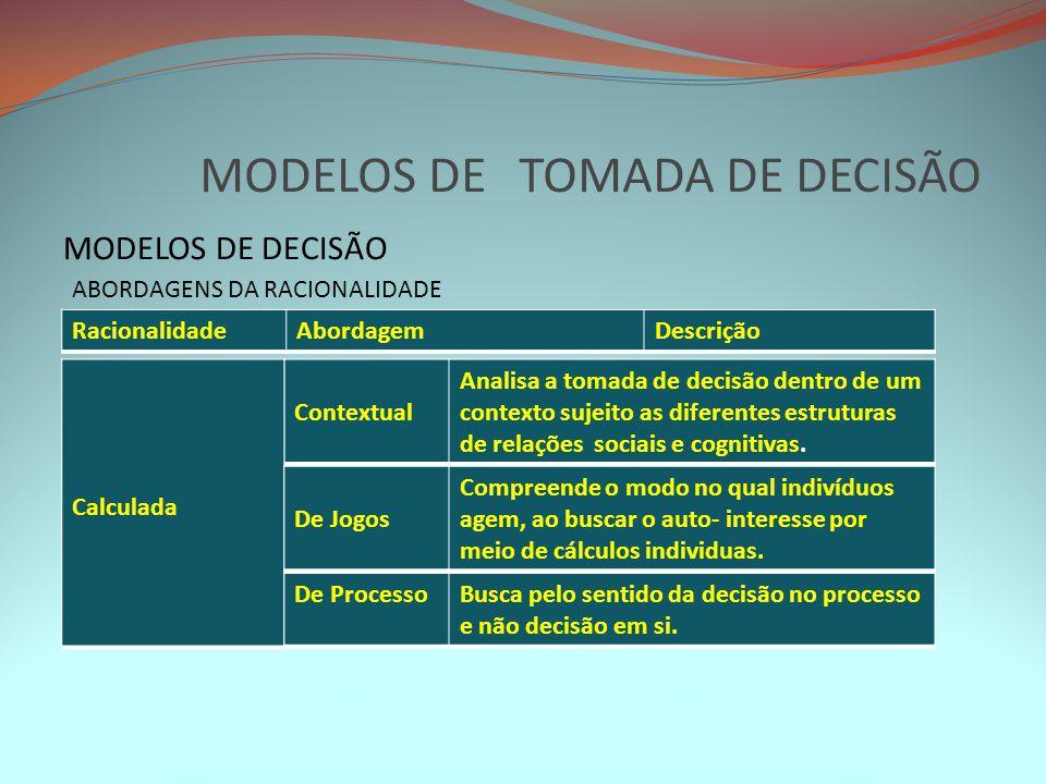 MODELOS DE TOMADA DE DECISÃO MODELOS DE DECISÃO RacionalidadeAbordagemDescrição ABORDAGENS DA RACIONALIDADE Contextual Analisa a tomada de decisão den