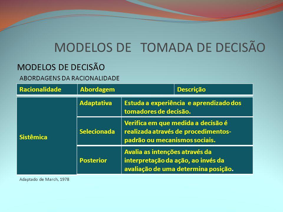 MODELOS DE TOMADA DE DECISÃO MODELOS DE DECISÃO RacionalidadeAbordagemDescrição ABORDAGENS DA RACIONALIDADE AdaptativaEstuda a experiência e aprendiza