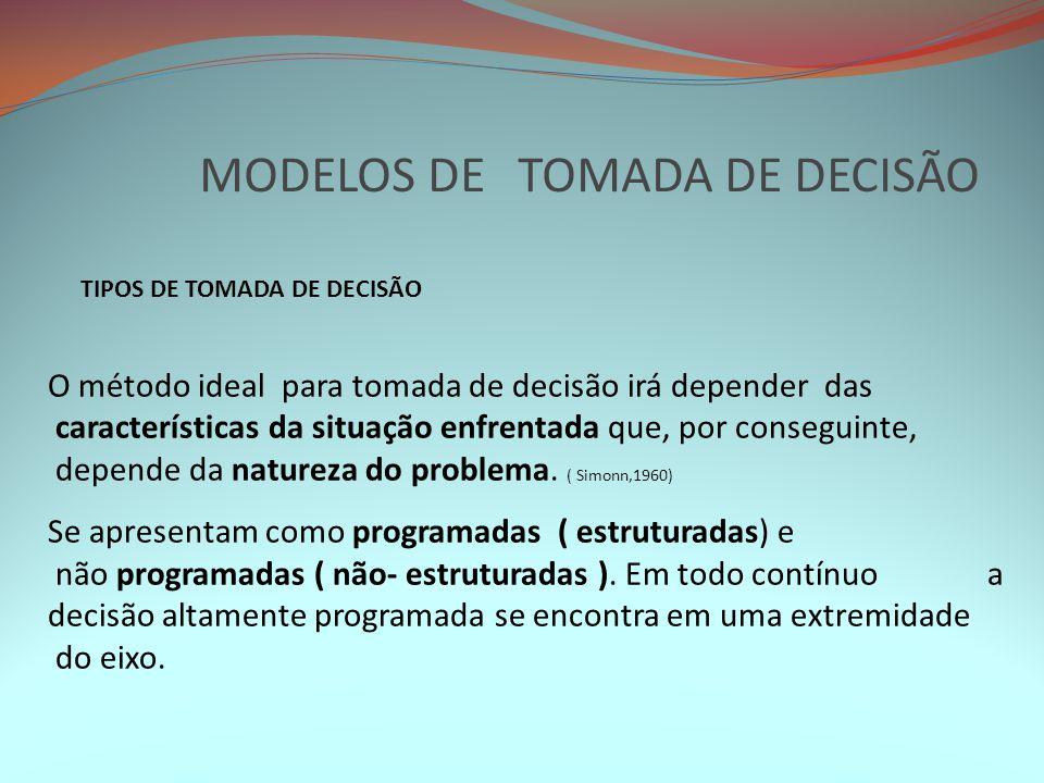 MODELOS DE TOMADA DE DECISÃO TIPOS DE TOMADA DE DECISÃO O método ideal para tomada de decisão irá depender das características da situação enfrentada