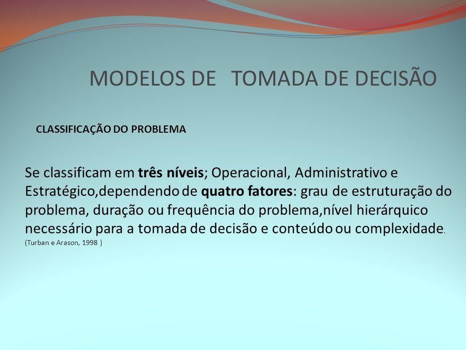 MODELOS DE TOMADA DE DECISÃO CLASSIFICAÇÃO DO PROBLEMA Se classificam em três níveis; Operacional, Administrativo e Estratégico,dependendo de quatro f