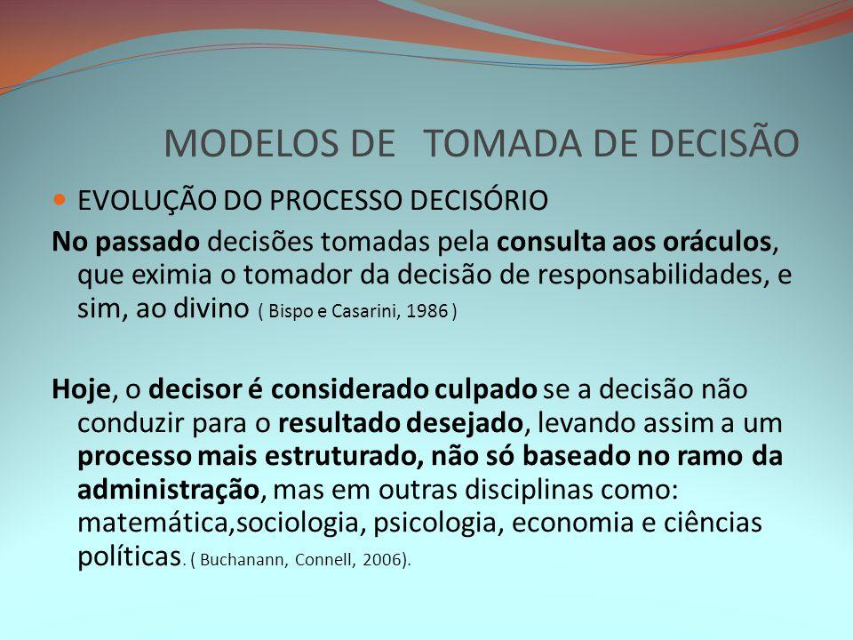 MODELOS DE TOMADA DE DECISÃO EVOLUÇÃO DO PROCESSO DECISÓRIO No passado decisões tomadas pela consulta aos oráculos, que eximia o tomador da decisão de