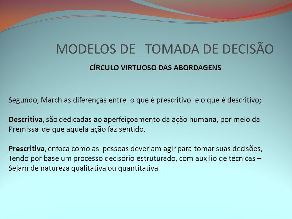 MODELOS DE TOMADA DE DECISÃO CÍRCULO VIRTUOSO DAS ABORDAGENS Segundo, March as diferenças entre o que é prescritivo e o que é descritivo; Descritiva,