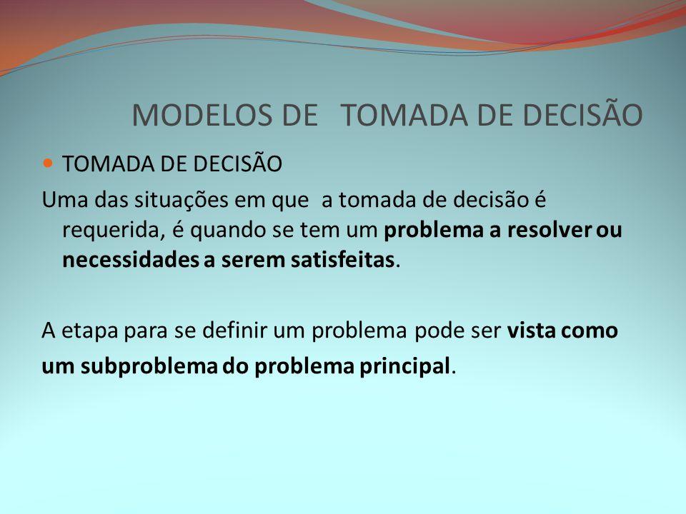 MODELOS DE TOMADA DE DECISÃO TOMADA DE DECISÃO Uma das situações em que a tomada de decisão é requerida, é quando se tem um problema a resolver ou nec