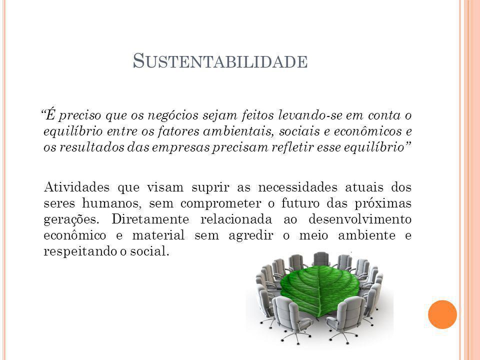 S USTENTABILIDADE É preciso que os negócios sejam feitos levando-se em conta o equilíbrio entre os fatores ambientais, sociais e econômicos e os resul