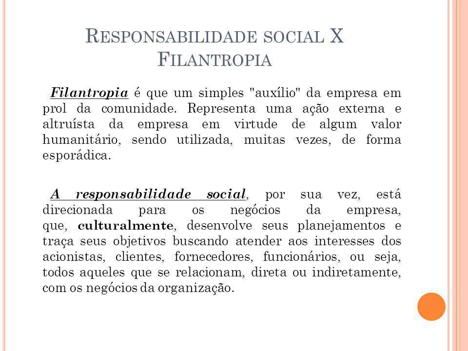 R ESPONSABILIDADE SOCIAL X F ILANTROPIA Filantropia é que um simples