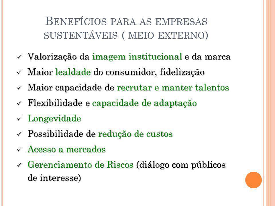 B ENEFÍCIOS PARA AS EMPRESAS SUSTENTÁVEIS ( MEIO EXTERNO ) Valorização da imagem institucional e da marca Valorização da imagem institucional e da mar