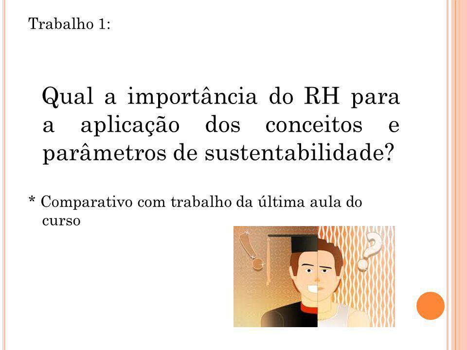 Trabalho 1: Qual a importância do RH para a aplicação dos conceitos e parâmetros de sustentabilidade? * Comparativo com trabalho da última aula do cur