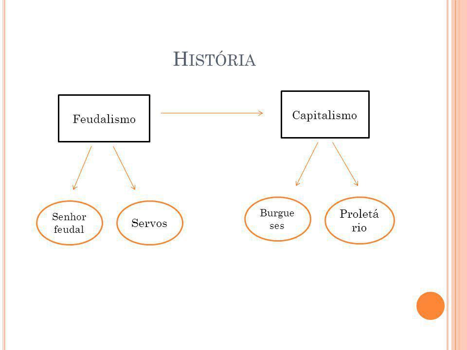 R ESPONSABILIDADE SOCIAL X F ILANTROPIA Filantropia é que um simples auxílio da empresa em prol da comunidade.