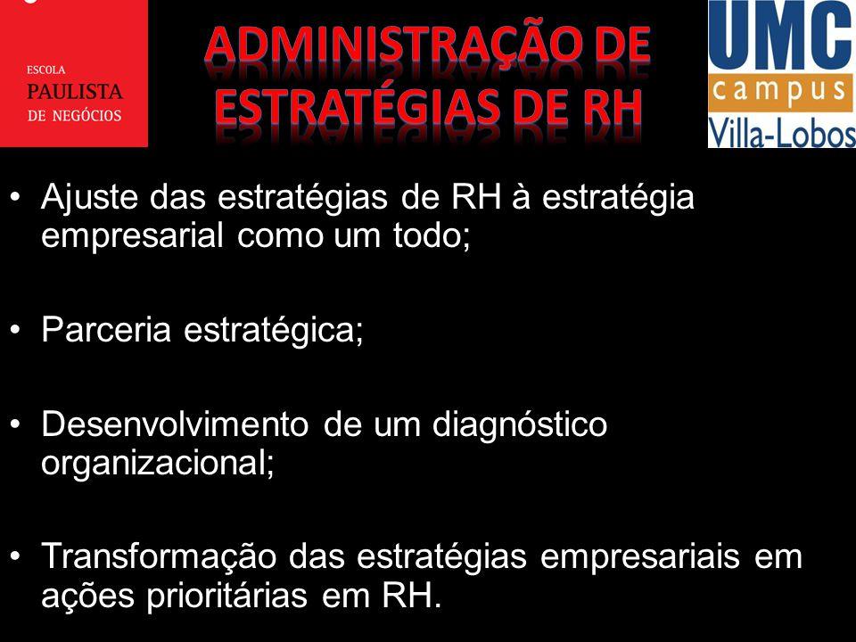 Ajuste das estratégias de RH à estratégia empresarial como um todo;Ajuste das estratégias de RH à estratégia empresarial como um todo; Parceria estrat
