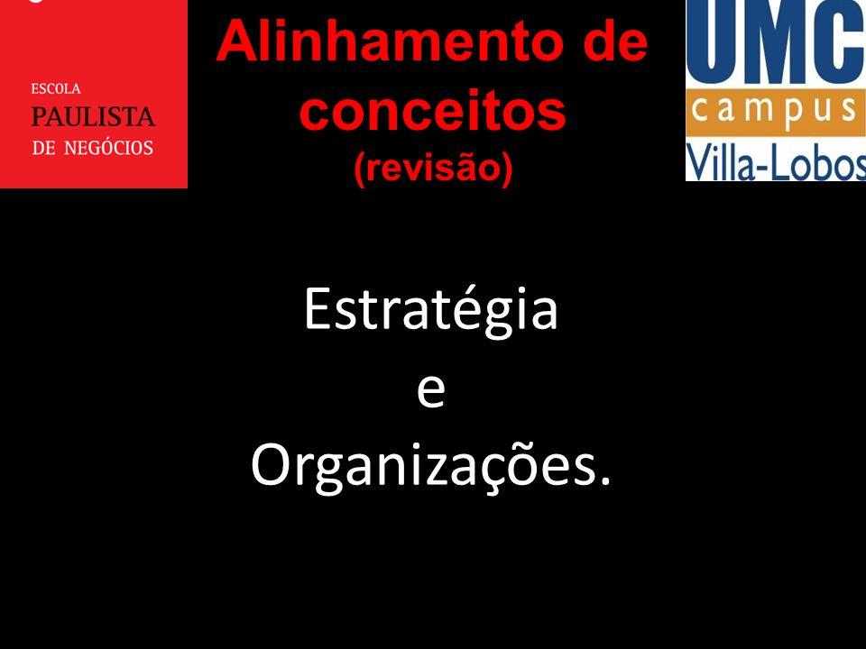 Estratégia e Organizações. Alinhamento de conceitos (revisão)