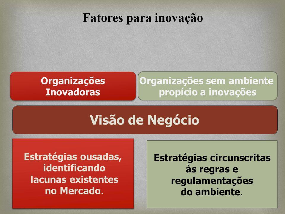 Organizações Inovadoras Organizações Inovadoras Organizações sem ambiente propício a inovações Visão de Negócio Estratégias ousadas, identificando lac