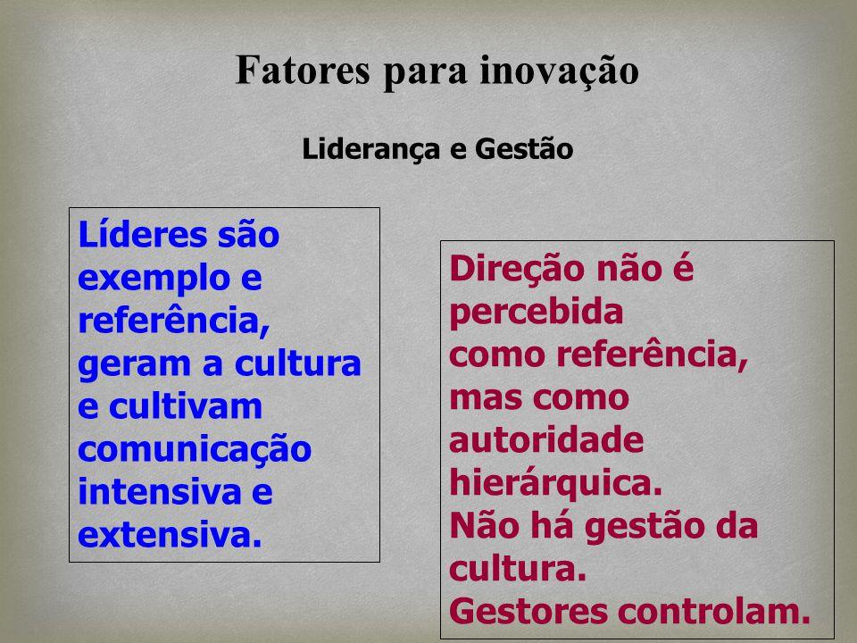Liderança e Gestão Líderes são exemplo e referência, geram a cultura e cultivam comunicação intensiva e extensiva. Direção não é percebida como referê