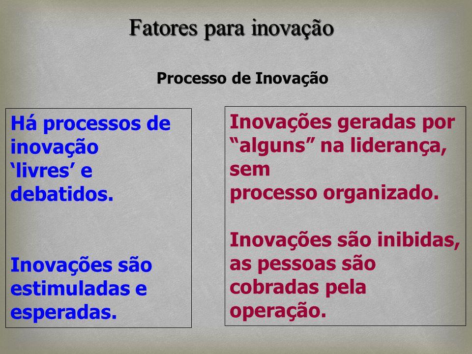 Processo de Inovação Há processos de inovação livres e debatidos. Inovações são estimuladas e esperadas. Inovações geradas por alguns na liderança, se