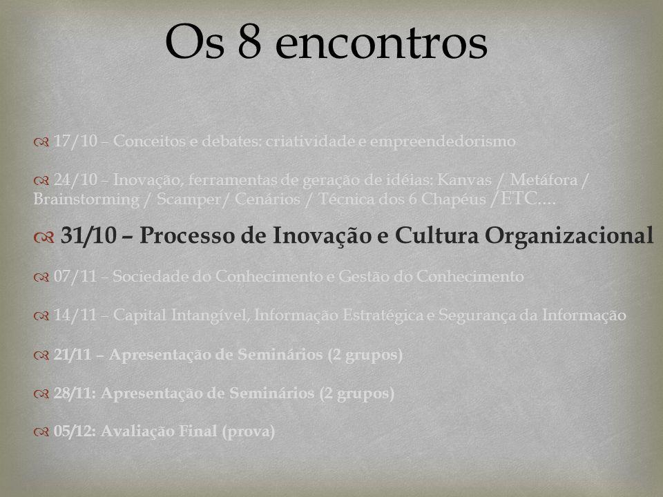 Os 8 encontros 17/10 – Conceitos e debates: criatividade e empreendedorismo 24/10 – Inovação, ferramentas de geração de idéias: Kanvas / Metáfora / Br