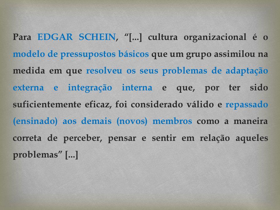 Para EDGAR SCHEIN, [...] cultura organizacional é o modelo de pressupostos básicos que um grupo assimilou na medida em que resolveu os seus problemas