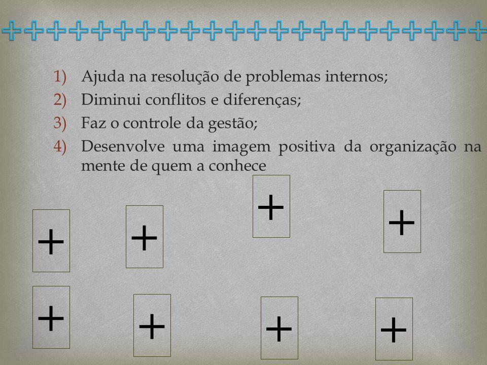 1)Ajuda na resolução de problemas internos; 2)Diminui conflitos e diferenças; 3)Faz o controle da gestão; 4)Desenvolve uma imagem positiva da organiza