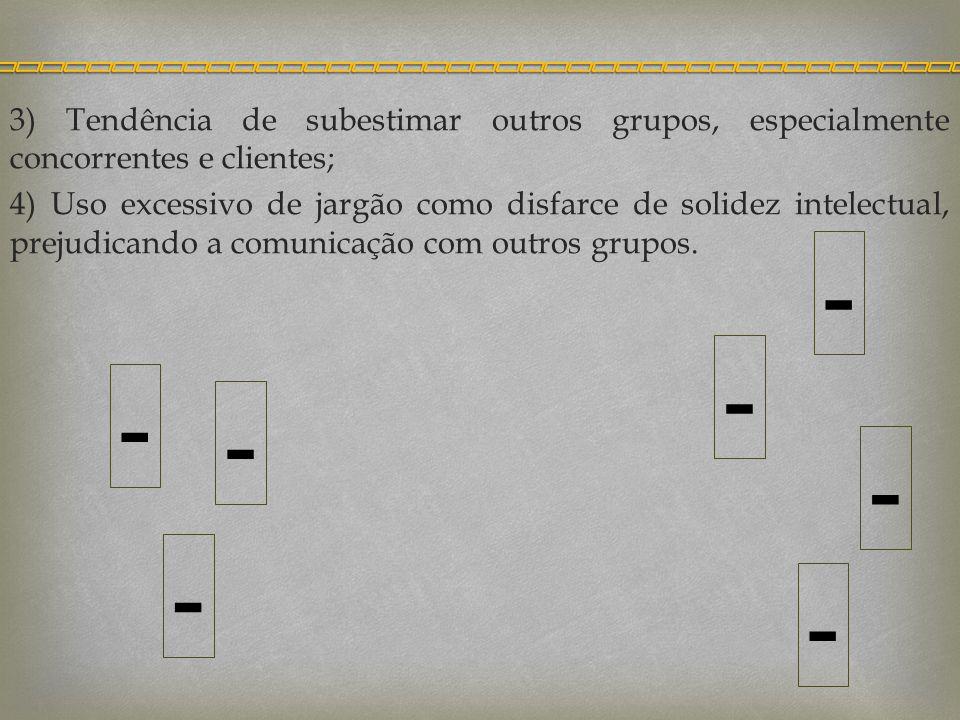 3) Tendência de subestimar outros grupos, especialmente concorrentes e clientes; 4) Uso excessivo de jargão como disfarce de solidez intelectual, prej