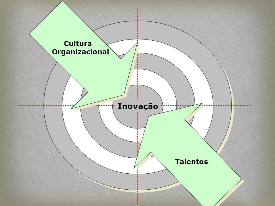 Cultura Organizacional Talentos Inovação