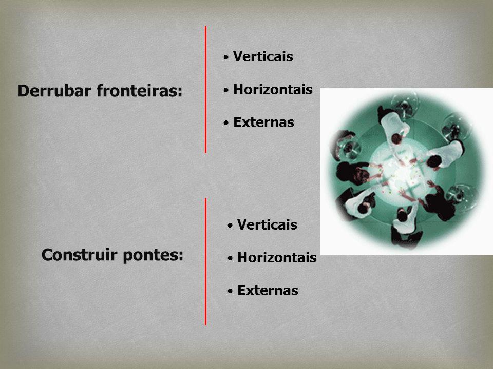 Derrubar fronteiras: Construir pontes: Verticais Horizontais Externas Verticais Horizontais Externas