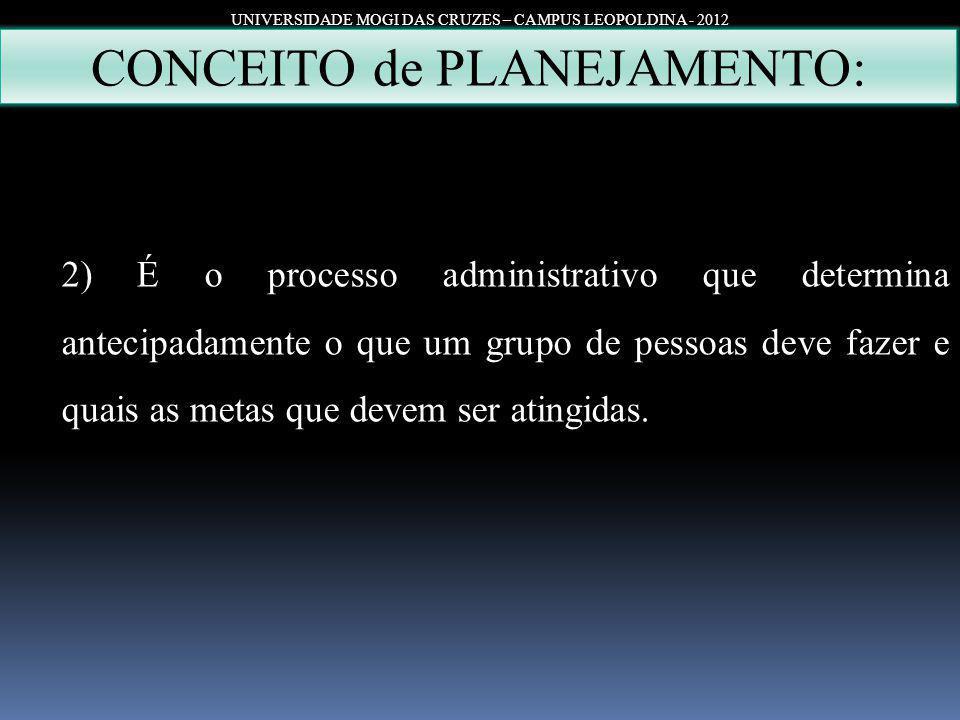 UNIVERSIDADE MOGI DAS CRUZES – CAMPUS LEOPOLDINA - 2012 2) É o processo administrativo que determina antecipadamente o que um grupo de pessoas deve fa