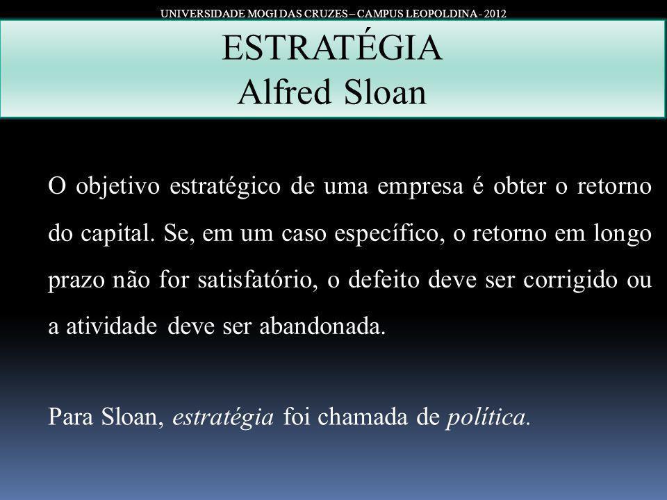UNIVERSIDADE MOGI DAS CRUZES – CAMPUS LEOPOLDINA - 2012 ESTRATÉGIA Alfred Sloan O objetivo estratégico de uma empresa é obter o retorno do capital. Se
