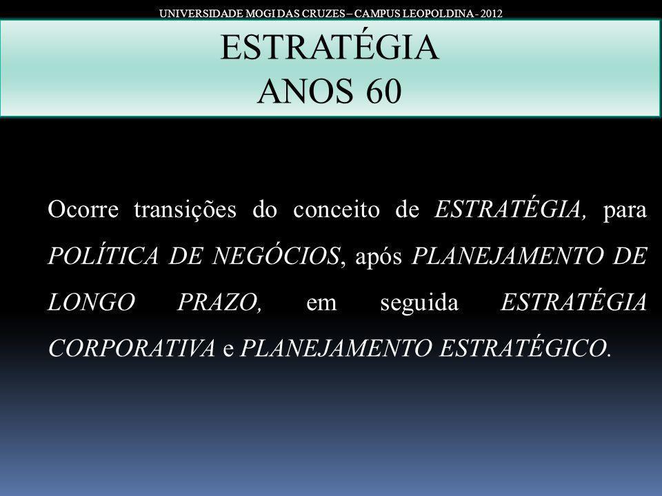 UNIVERSIDADE MOGI DAS CRUZES – CAMPUS LEOPOLDINA - 2012 ESTRATÉGIA ANOS 60 Ocorre transições do conceito de ESTRATÉGIA, para POLÍTICA DE NEGÓCIOS, apó