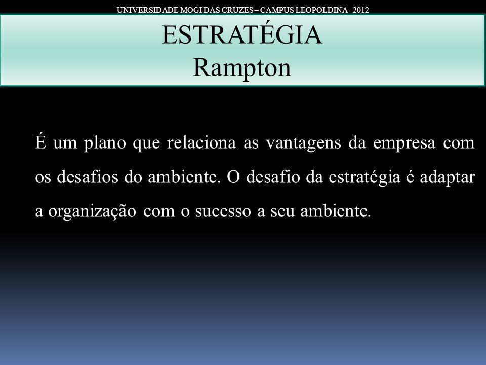 UNIVERSIDADE MOGI DAS CRUZES – CAMPUS LEOPOLDINA - 2012 ESTRATÉGIA Rampton É um plano que relaciona as vantagens da empresa com os desafios do ambient
