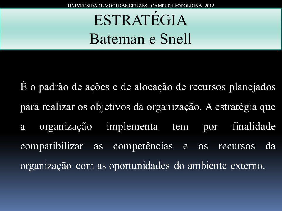 UNIVERSIDADE MOGI DAS CRUZES – CAMPUS LEOPOLDINA - 2012 ESTRATÉGIA Bateman e Snell É o padrão de ações e de alocação de recursos planejados para reali
