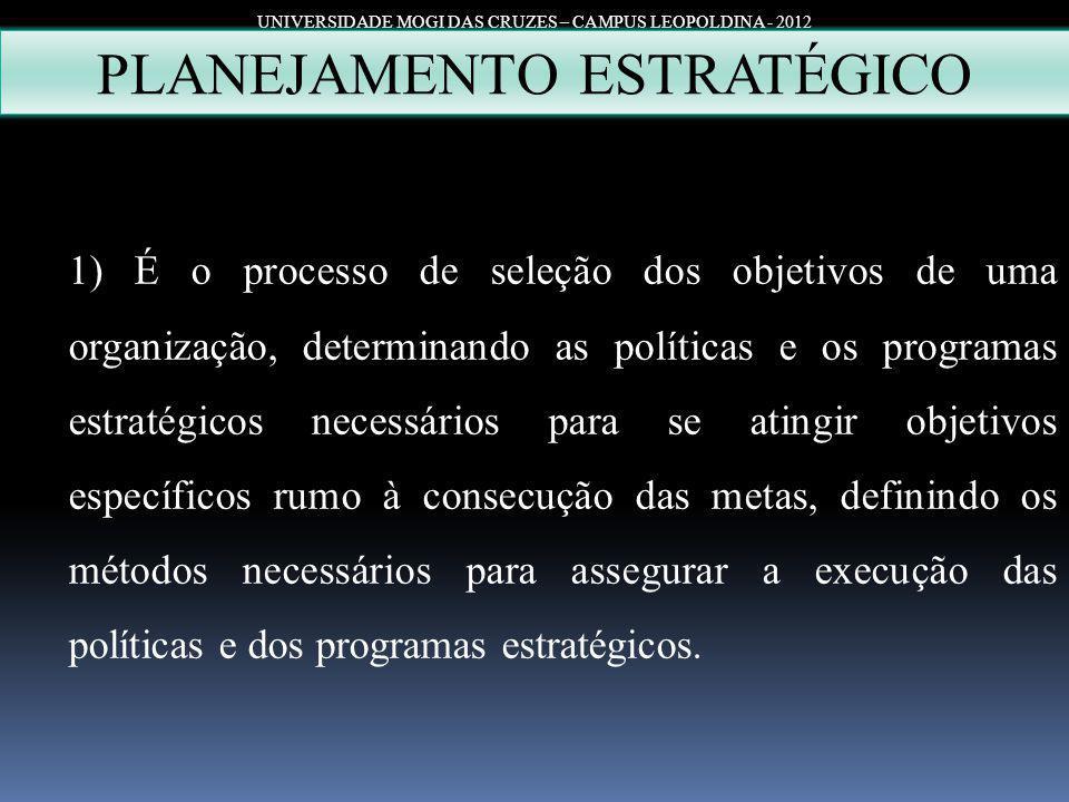 UNIVERSIDADE MOGI DAS CRUZES – CAMPUS LEOPOLDINA - 2012 1) É o processo de seleção dos objetivos de uma organização, determinando as políticas e os pr