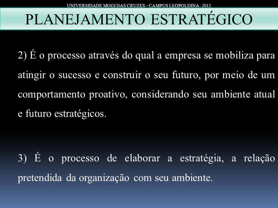 UNIVERSIDADE MOGI DAS CRUZES – CAMPUS LEOPOLDINA - 2012 2) É o processo através do qual a empresa se mobiliza para atingir o sucesso e construir o seu