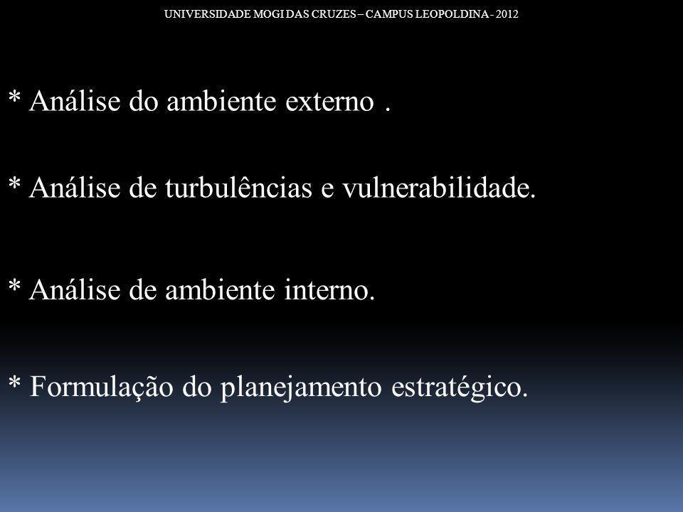 UNIVERSIDADE MOGI DAS CRUZES – CAMPUS LEOPOLDINA - 2012 * Análise de ambiente interno. * Formulação do planejamento estratégico. * Análise do ambiente