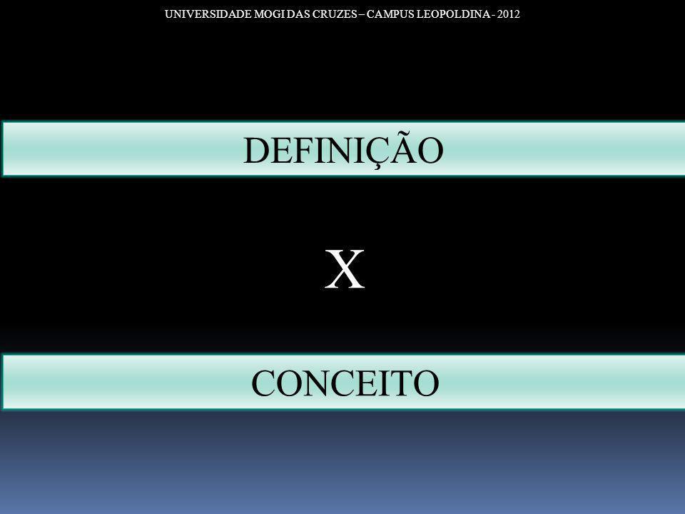 UNIVERSIDADE MOGI DAS CRUZES – CAMPUS LEOPOLDINA - 2012 DEFINIÇÃO X CONCEITO